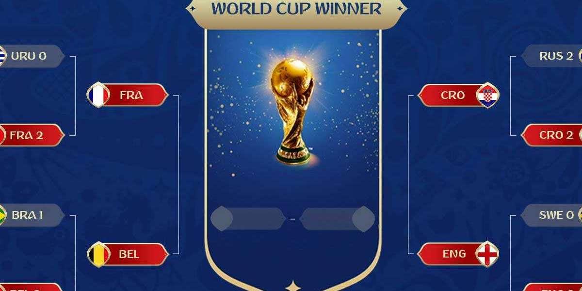 Mmoexp FIFA - FIFA had to shake things up this season because of this pandemic